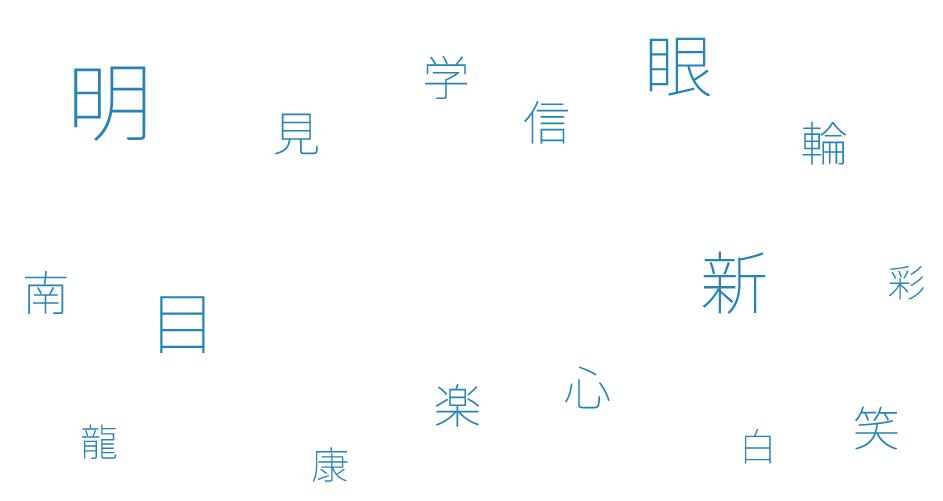 藤井眼科クリニックを漢字一文字で表すと?!
